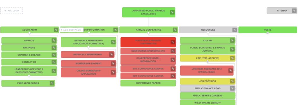 ABFM Site Map Version 3.0